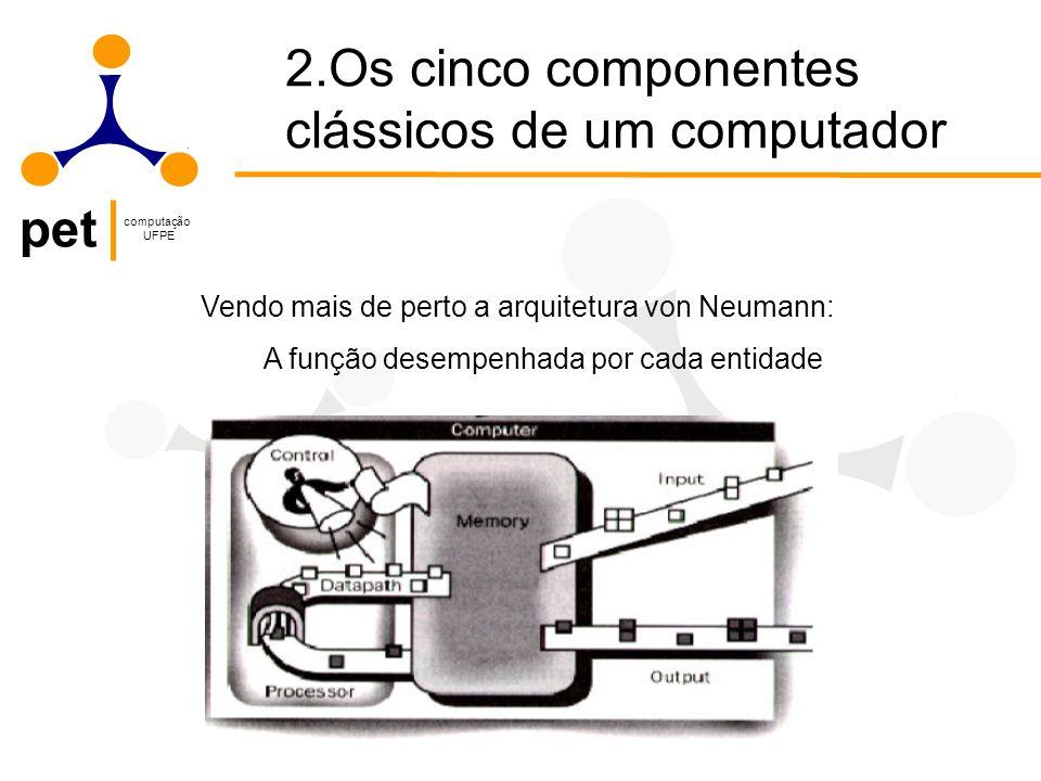 pet computação UFPE 2.Os cinco componentes clássicos de um computador Vendo mais de perto a arquitetura von Neumann: A função desempenhada por cada entidade