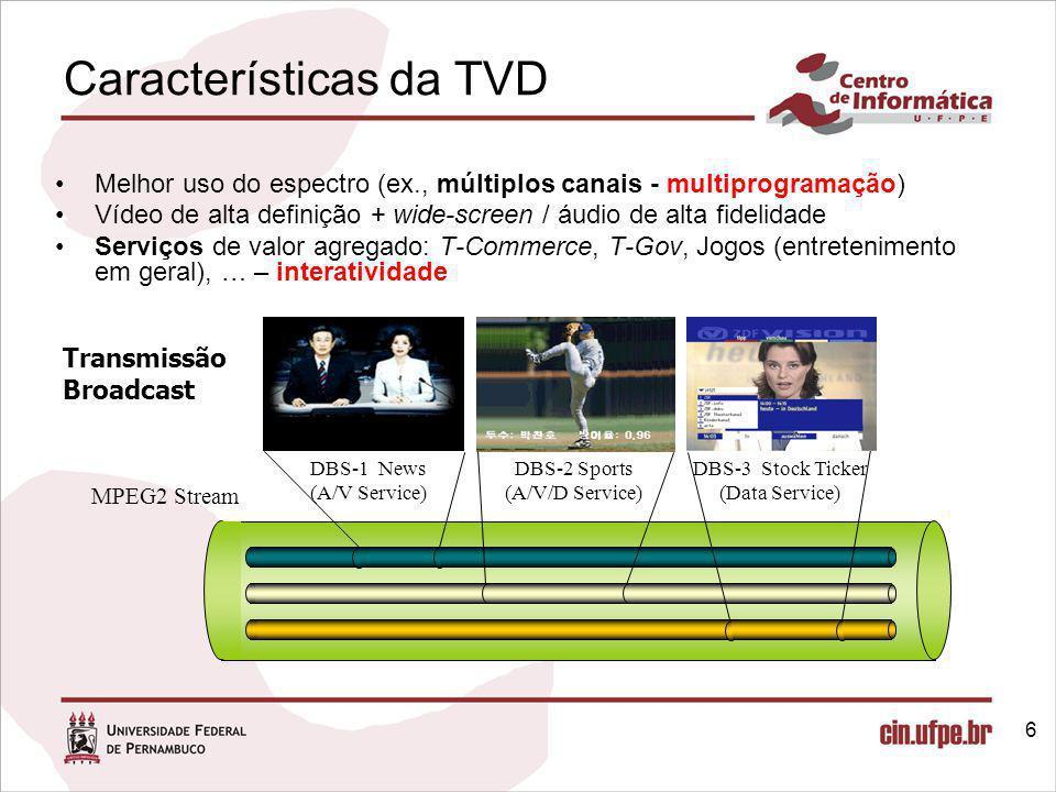TV Personalizada Sistemas e interfaces que se adaptam às preferências do usuário Gravar a programação: Personal Video Recorder (PVR), ex.: TiVo Acesso não-linear –Pausa –Retroceder ou Adiantar 17