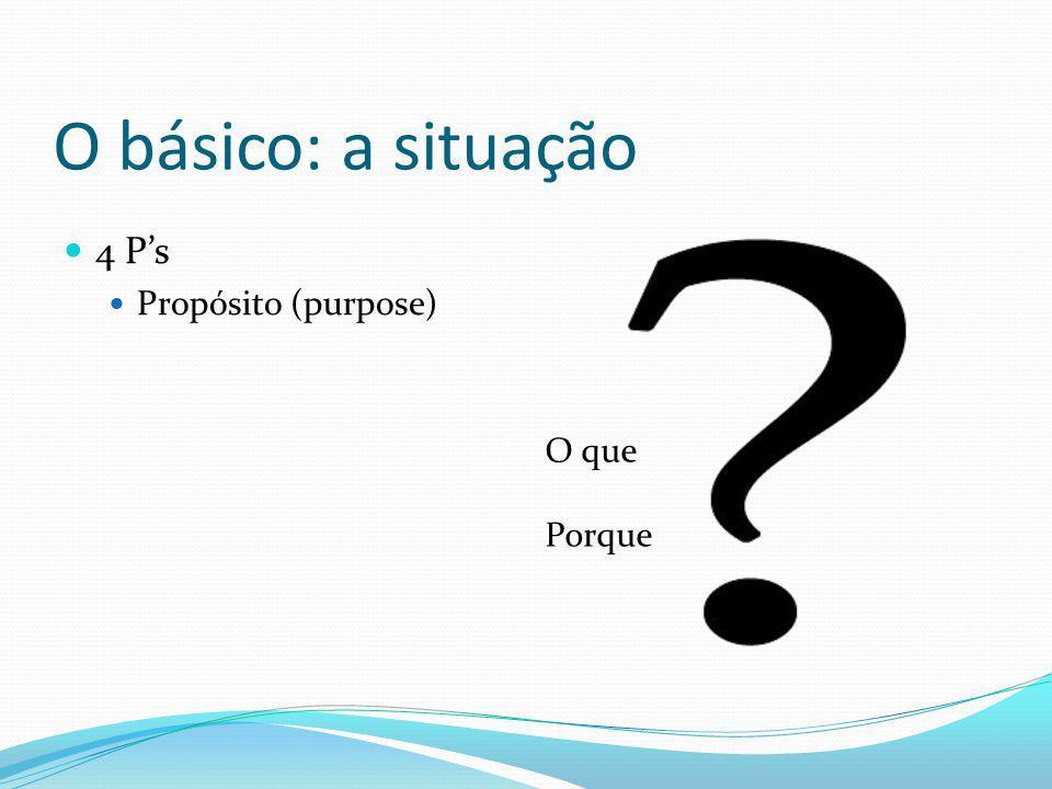 O básico: a situação 4 P's Propósito (purpose) O que Porque