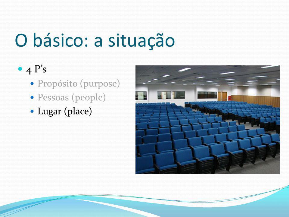O básico: a situação 4 P's Propósito (purpose) Pessoas (people) Lugar (place)
