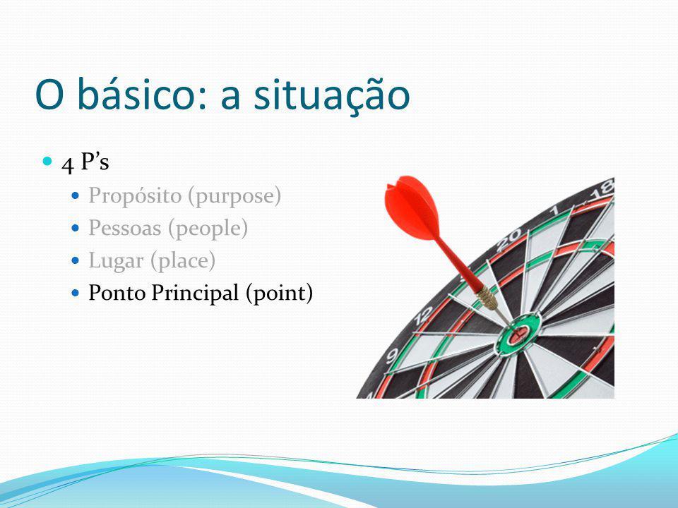 O básico: a situação 4 P's Propósito (purpose) Pessoas (people) Lugar (place) Ponto Principal (point)