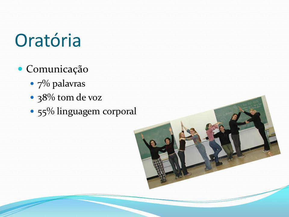 Oratória Comunicação 7% palavras 38% tom de voz 55% linguagem corporal