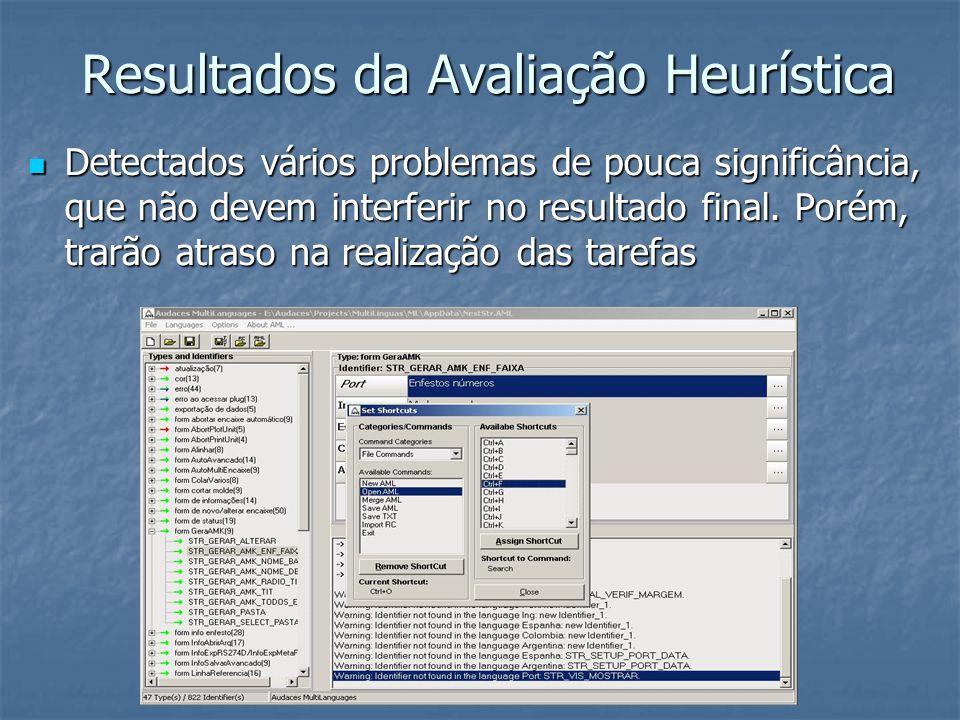 Resultados da Avaliação Heurística Detectados vários problemas de pouca significância, que não devem interferir no resultado final.