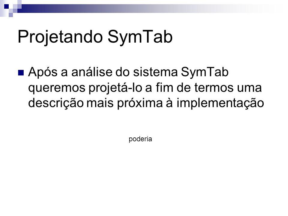 Projetando SymTab Após a análise do sistema SymTab queremos projetá-lo a fim de termos uma descrição mais próxima à implementação poderia