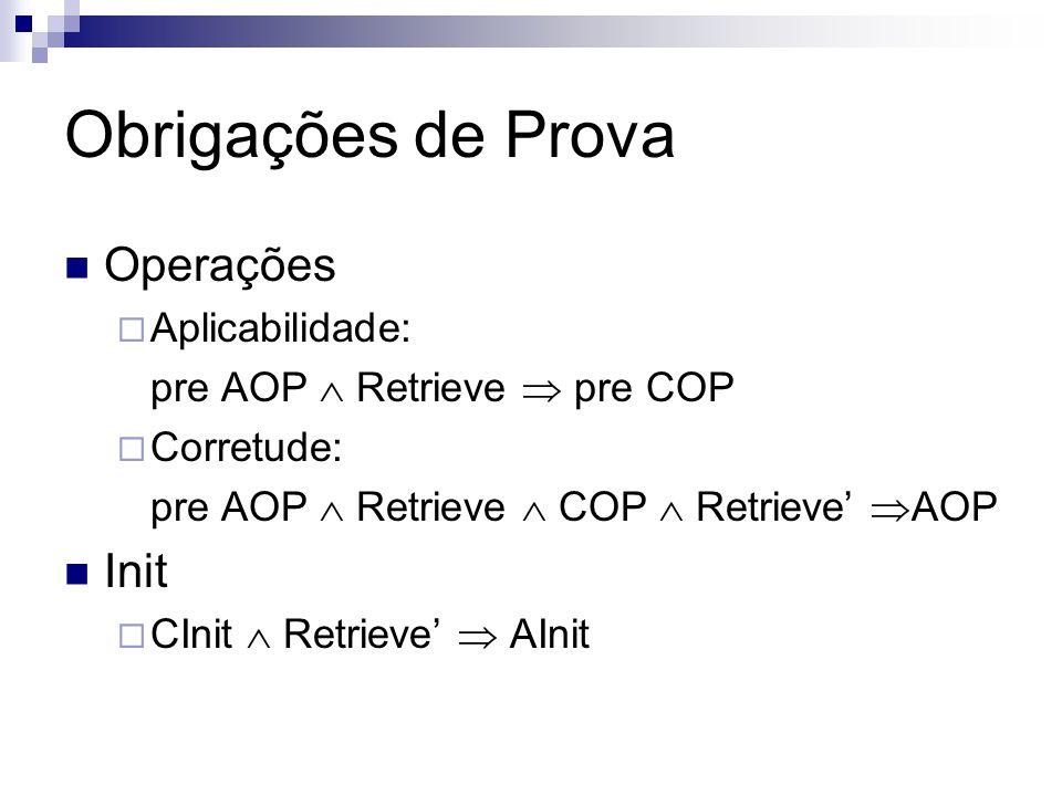 Obrigações de Prova Operações  Aplicabilidade: pre AOP  Retrieve  pre COP  Corretude: pre AOP  Retrieve  COP  Retrieve'  AOP Init  CInit  Retrieve'  AInit