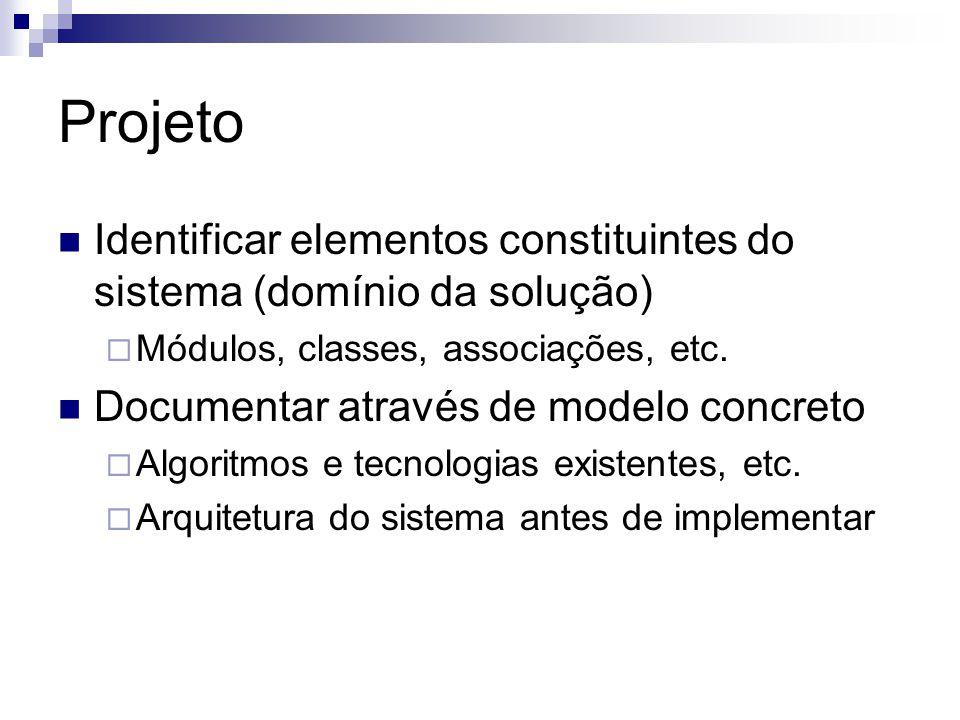 Projeto Identificar elementos constituintes do sistema (domínio da solução)  Módulos, classes, associações, etc.