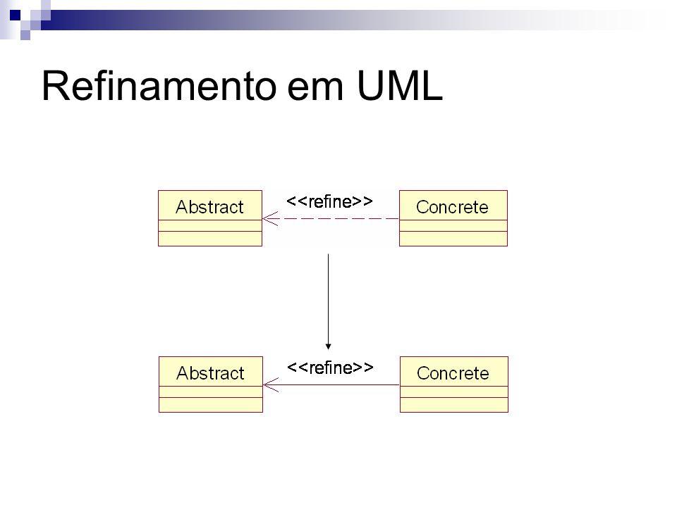 Refinamento em UML