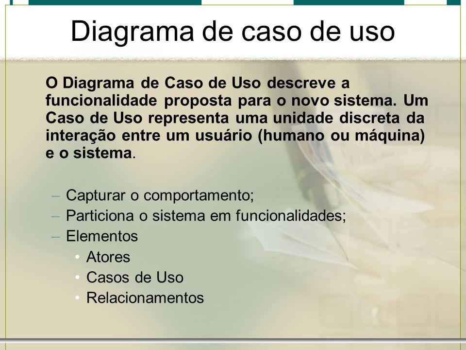 Diagrama de caso de uso O Diagrama de Caso de Uso descreve a funcionalidade proposta para o novo sistema. Um Caso de Uso representa uma unidade discre