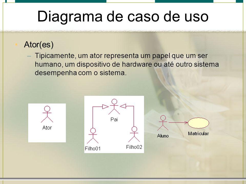 Diagrama de caso de uso Ator(es) –Tipicamente, um ator representa um papel que um ser humano, um dispositivo de hardware ou até outro sistema desempen