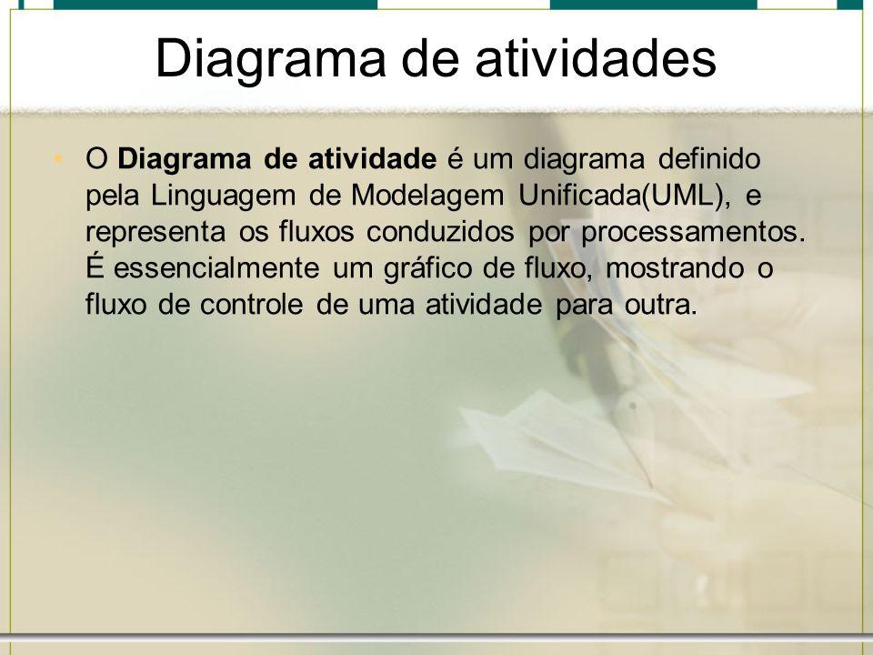 Diagrama de atividades O Diagrama de atividade é um diagrama definido pela Linguagem de Modelagem Unificada(UML), e representa os fluxos conduzidos po