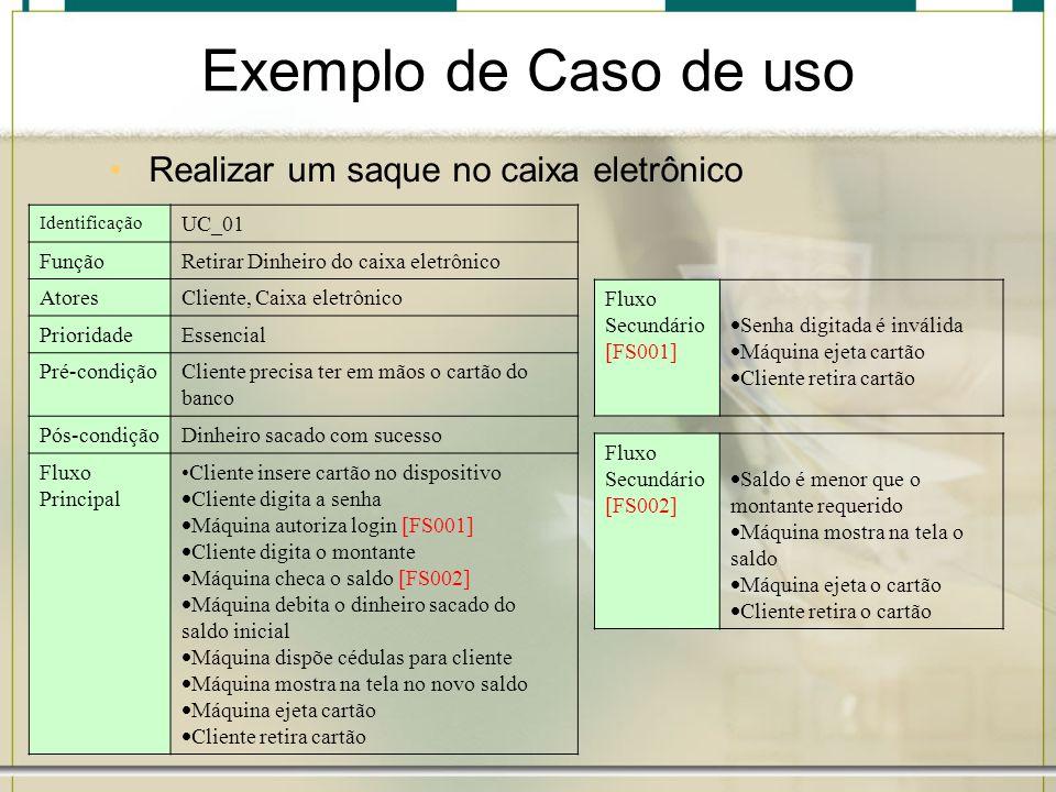 Exemplo de Caso de uso Realizar um saque no caixa eletrônico Identificação UC_01 FunçãoRetirar Dinheiro do caixa eletrônico AtoresCliente, Caixa eletr