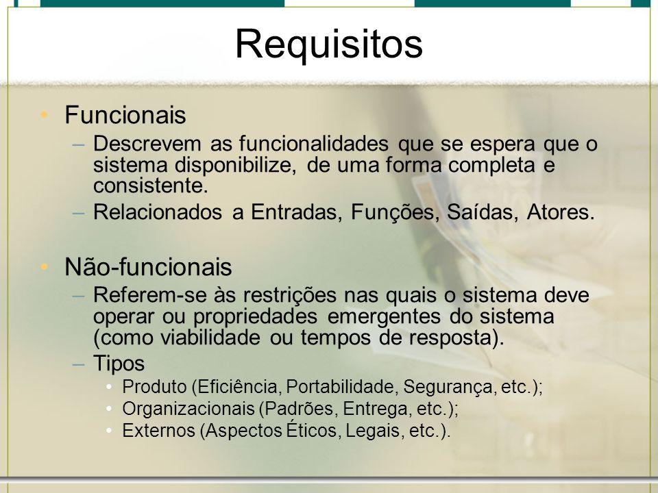 Requisitos Funcionais –Descrevem as funcionalidades que se espera que o sistema disponibilize, de uma forma completa e consistente. –Relacionados a En
