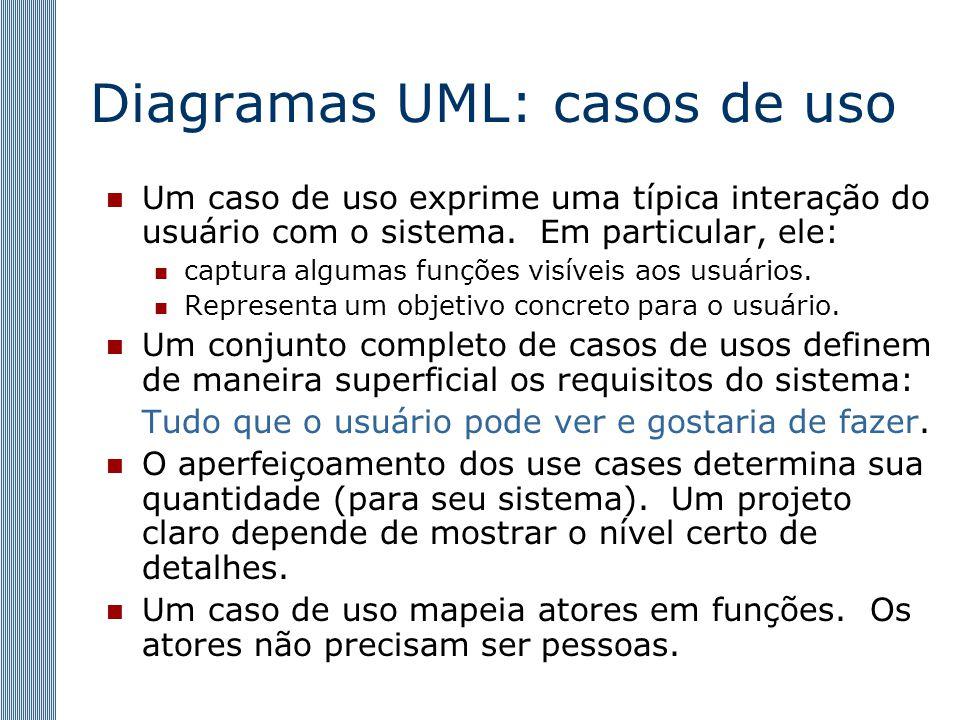 Diagramas UML: casos de uso Um caso de uso exprime uma típica interação do usuário com o sistema.