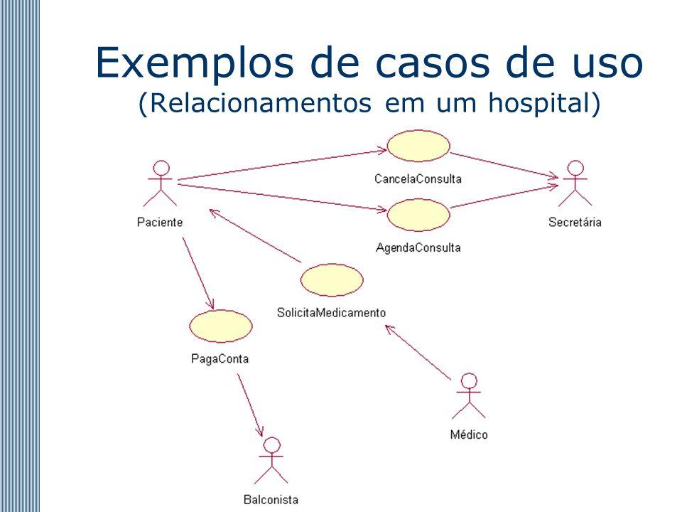 Exemplos de casos de uso (Relacionamentos em um hospital)