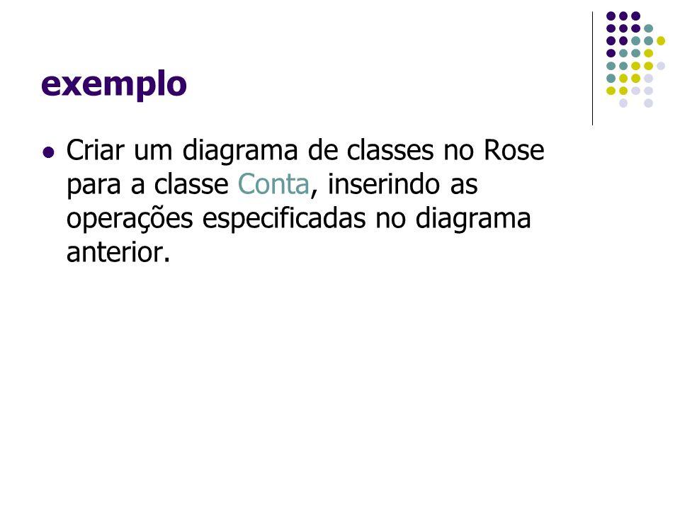 exemplo Criar um diagrama de classes no Rose para a classe Conta, inserindo as operações especificadas no diagrama anterior.