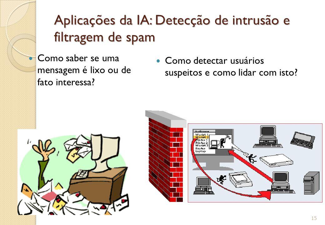 Aplicações da IA: Detecção de intrusão e filtragem de spam Como saber se uma mensagem é lixo ou de fato interessa? Como detectar usuários suspeitos e