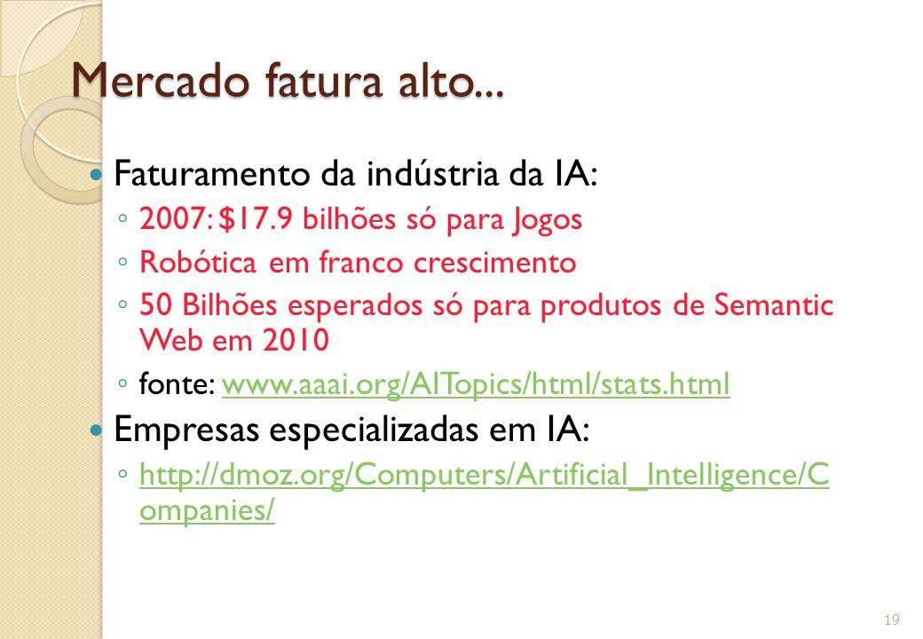 Mercado fatura alto... Faturamento da indústria da IA: ◦ 2007: $17.9 bilhões só para Jogos ◦ Robótica em franco crescimento ◦ 50 Bilhões esperados só