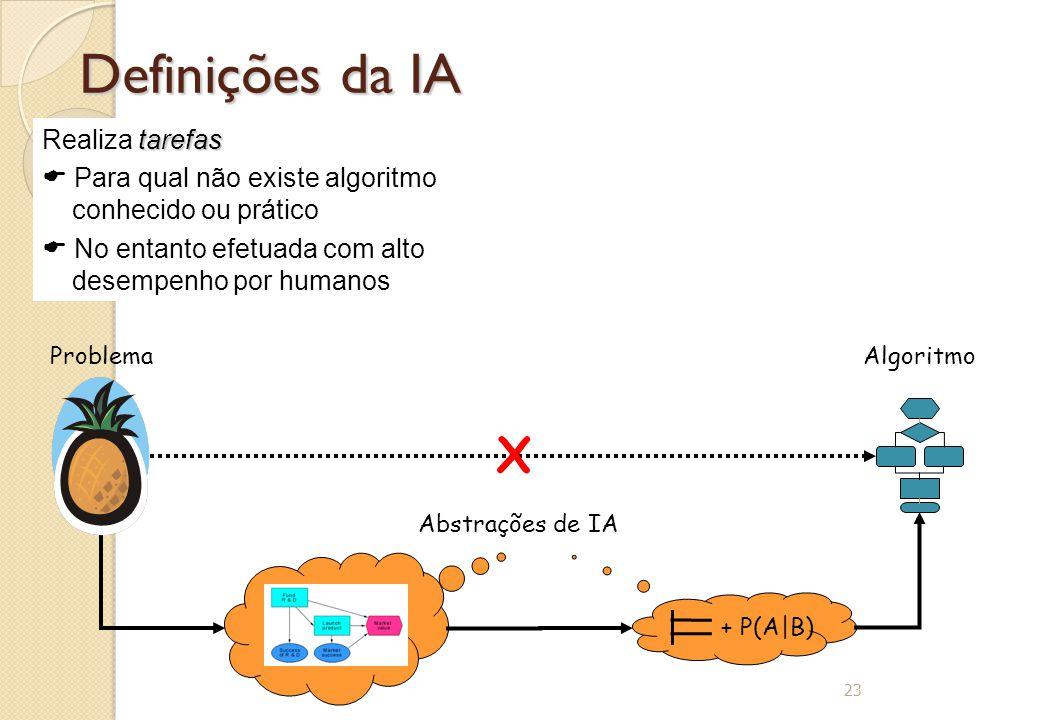 Definições da IA 23 tarefas Realiza tarefas  Para qual não existe algoritmo conhecido ou prático  No entanto efetuada com alto desempenho por humano