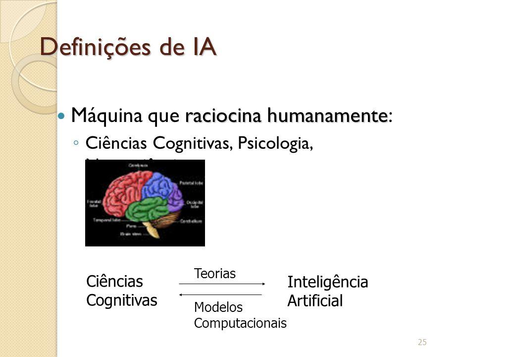 Definições de IA raciocina humanamente Máquina que raciocina humanamente: ◦ Ciências Cognitivas, Psicologia, Neurociência,… 25 Ciências Cognitivas Int