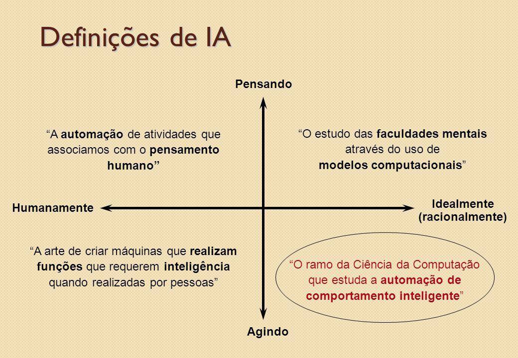 """Pensando Agindo Humanamente Idealmente (racionalmente) """"A automação de atividades que associamos com o pensamento humano"""" """"A arte de criar máquinas qu"""
