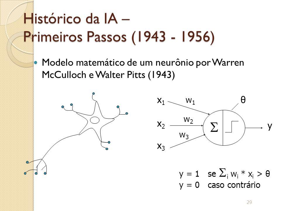 Histórico da IA – Primeiros Passos (1943 - 1956) Modelo matemático de um neurônio por Warren McCulloch e Walter Pitts (1943) 29  x1x1 x2x2 x3x3 θ y y