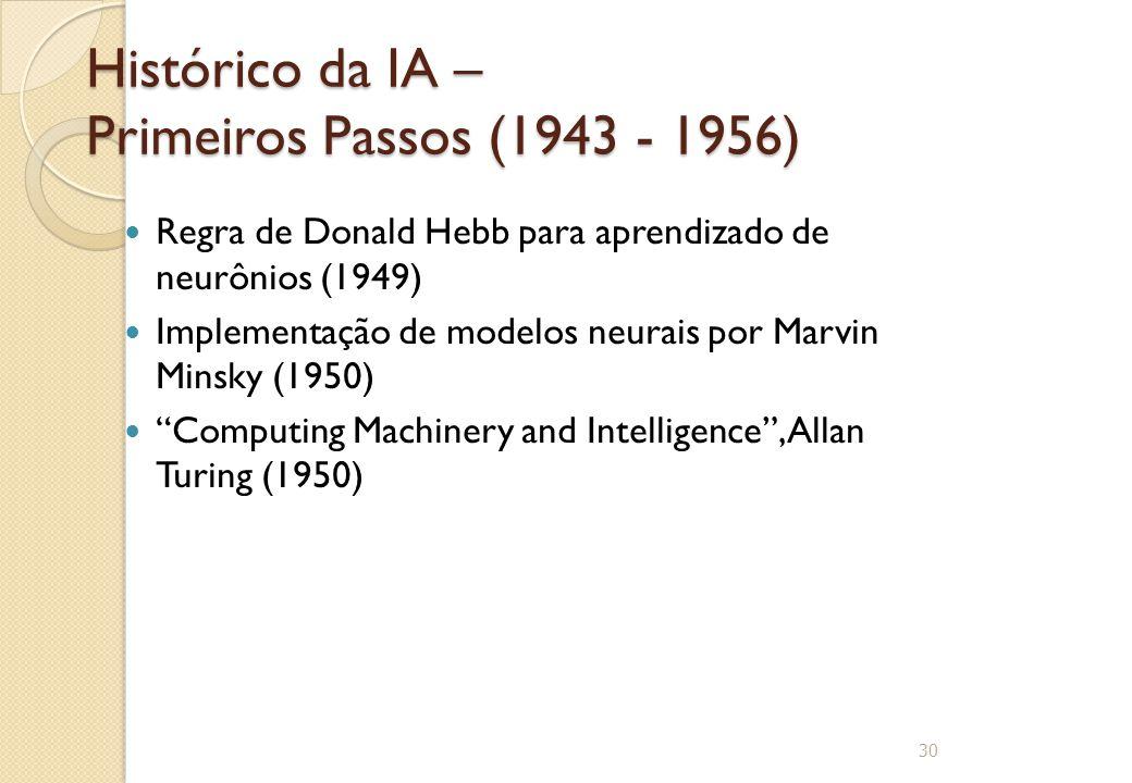 Histórico da IA – Primeiros Passos (1943 - 1956) Regra de Donald Hebb para aprendizado de neurônios (1949) Implementação de modelos neurais por Marvin