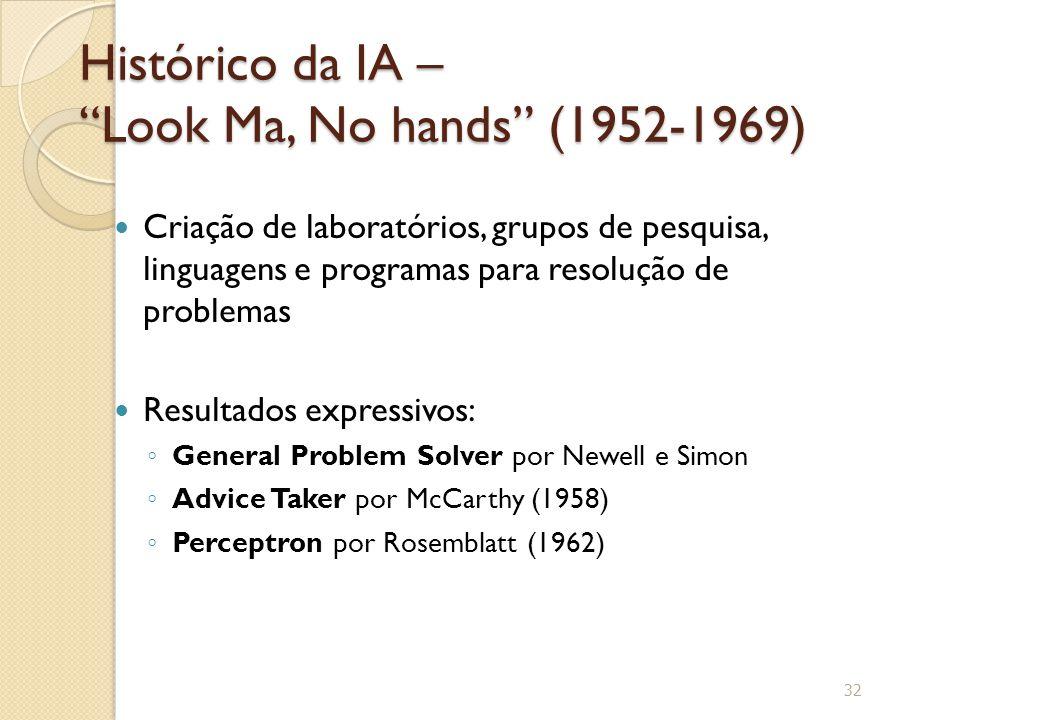 """Histórico da IA – """"Look Ma, No hands"""" (1952-1969) Criação de laboratórios, grupos de pesquisa, linguagens e programas para resolução de problemas Resu"""