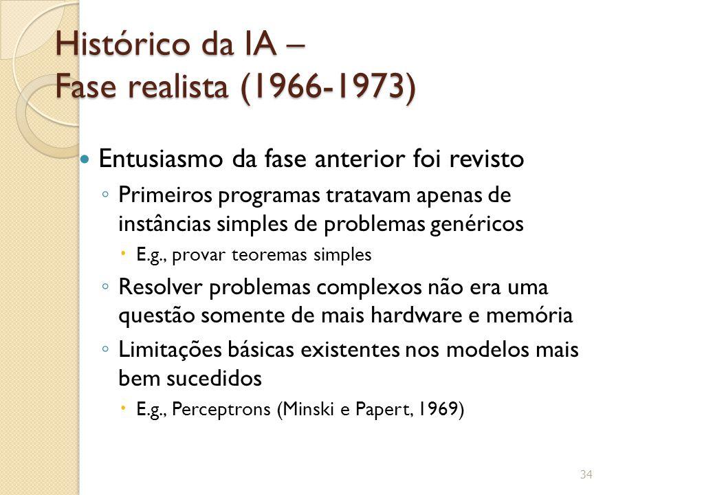 Histórico da IA – Fase realista (1966-1973) Entusiasmo da fase anterior foi revisto ◦ Primeiros programas tratavam apenas de instâncias simples de pro