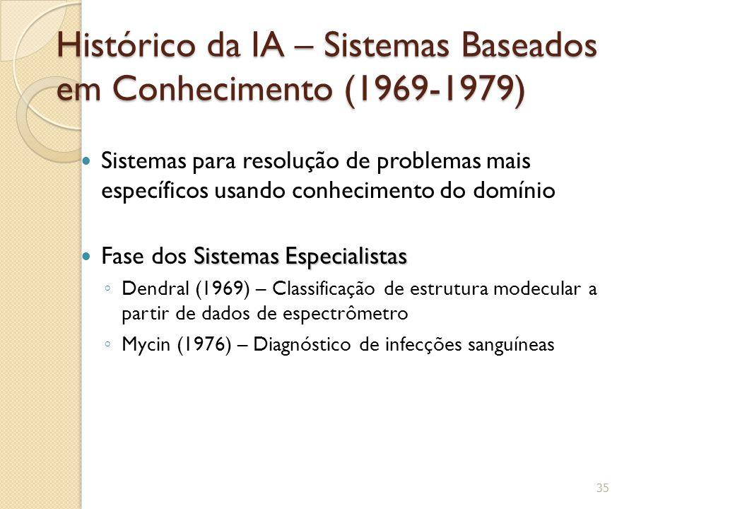 Histórico da IA – Sistemas Baseados em Conhecimento (1969-1979) Sistemas para resolução de problemas mais específicos usando conhecimento do domínio S