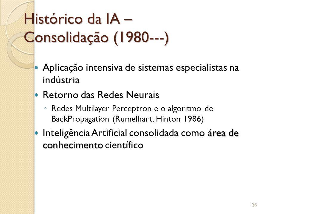 Histórico da IA – Consolidação (1980---) Aplicação intensiva de sistemas especialistas na indústria Retorno das Redes Neurais ◦ Redes Multilayer Perce