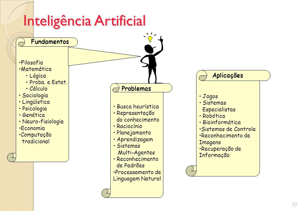 Inteligência Artificial 37 Busca heurística Representação do conhecimento Raciocínio Planejamento Aprendizagem Sistemas Multi-Agentes Reconhecimento d