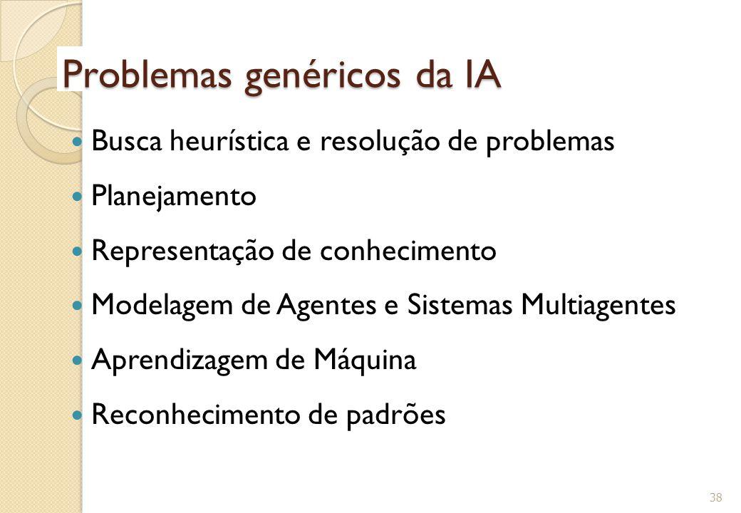 Problemas genéricos da IA Busca heurística e resolução de problemas Planejamento Representação de conhecimento Modelagem de Agentes e Sistemas Multiag