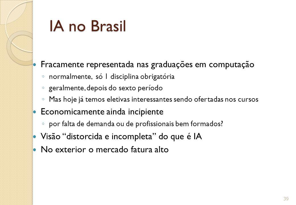 IA no Brasil Fracamente representada nas graduações em computação ◦ normalmente, só 1 disciplina obrigatória ◦ geralmente, depois do sexto período ◦ M