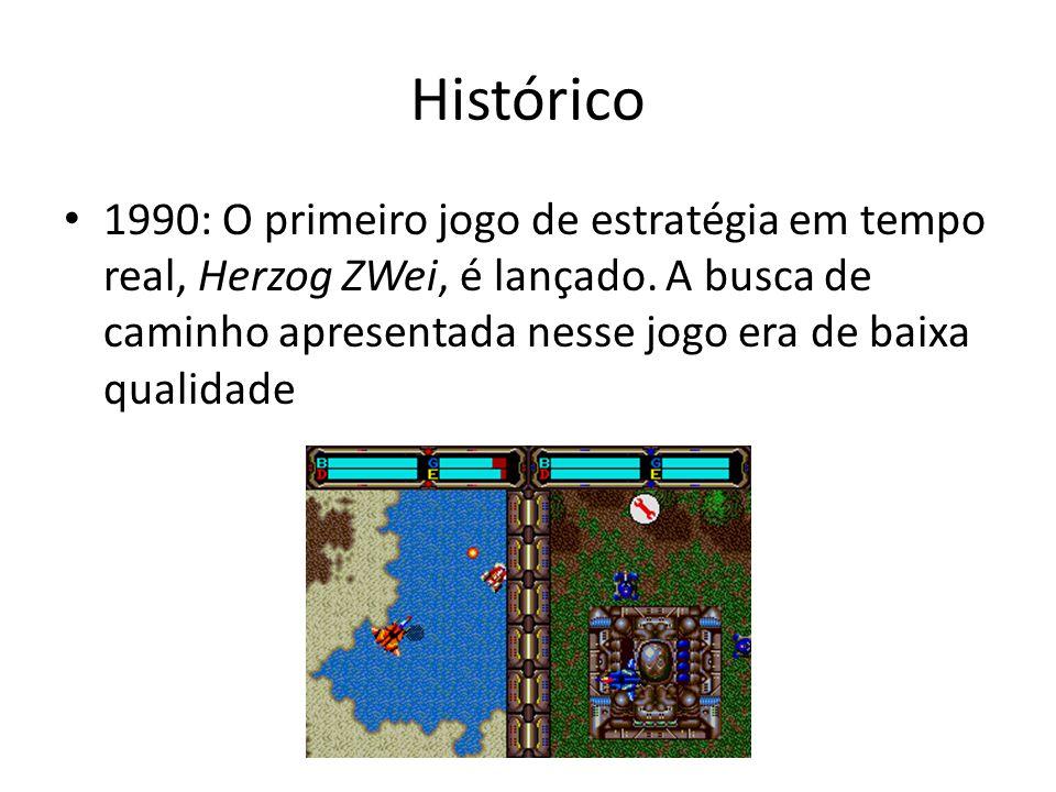 Histórico 1990: O primeiro jogo de estratégia em tempo real, Herzog ZWei, é lançado. A busca de caminho apresentada nesse jogo era de baixa qualidade