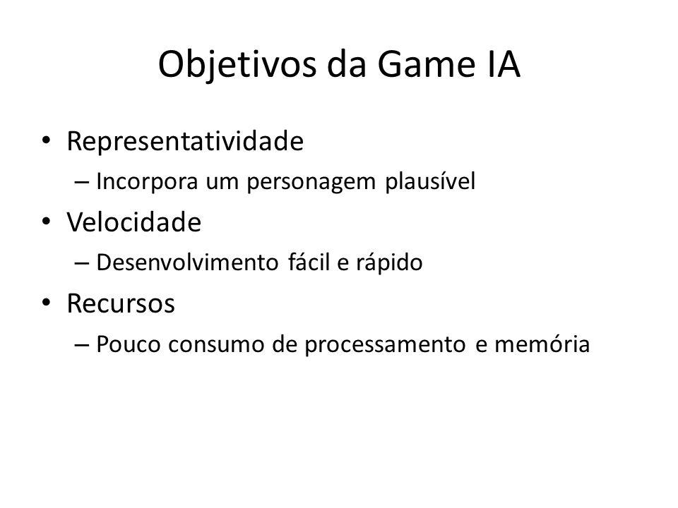 Objetivos da Game IA Representatividade – Incorpora um personagem plausível Velocidade – Desenvolvimento fácil e rápido Recursos – Pouco consumo de processamento e memória