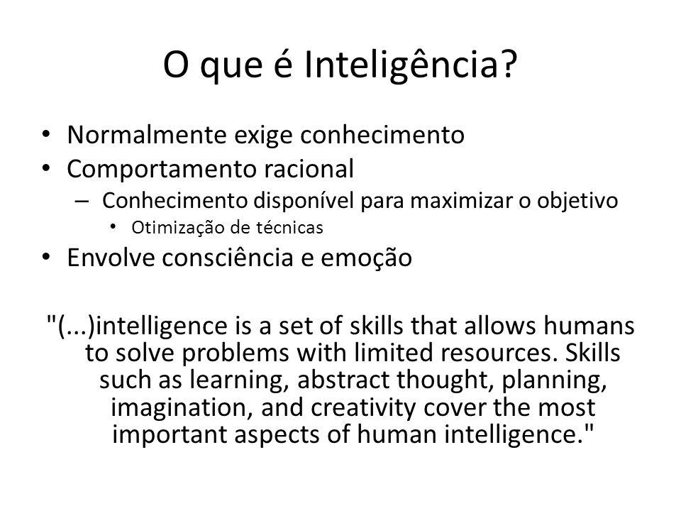 O que é Inteligência? Normalmente exige conhecimento Comportamento racional – Conhecimento disponível para maximizar o objetivo Otimização de técnicas