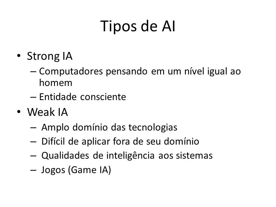 Tipos de AI Strong IA – Computadores pensando em um nível igual ao homem – Entidade consciente Weak IA – Amplo domínio das tecnologias – Difícil de aplicar fora de seu domínio – Qualidades de inteligência aos sistemas – Jogos (Game IA)