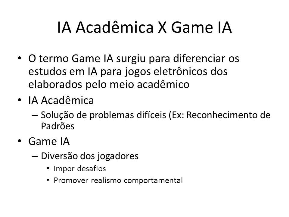 IA Acadêmica X Game IA O termo Game IA surgiu para diferenciar os estudos em IA para jogos eletrônicos dos elaborados pelo meio acadêmico IA Acadêmica – Solução de problemas difíceis (Ex: Reconhecimento de Padrões Game IA – Diversão dos jogadores Impor desafios Promover realismo comportamental
