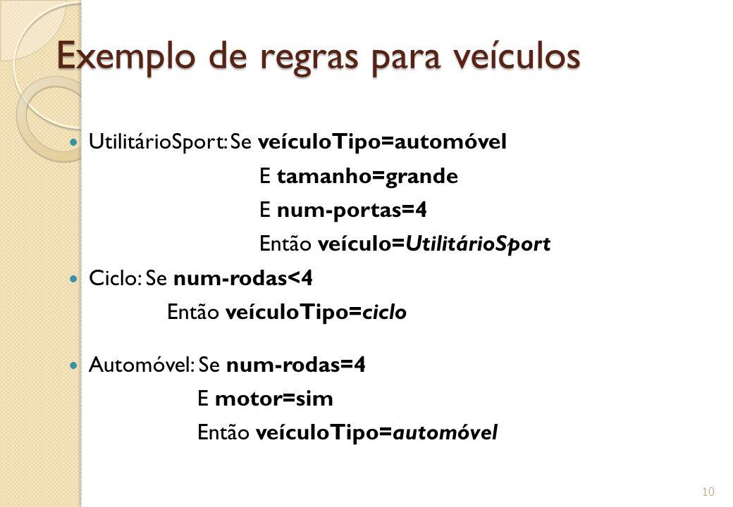Exemplo de regras para veículos UtilitárioSport: Se veículoTipo=automóvel E tamanho=grande E num-portas=4 Então veículo=UtilitárioSport Ciclo: Se num-rodas<4 Então veículoTipo=ciclo Automóvel: Se num-rodas=4 E motor=sim Então veículoTipo=automóvel 10