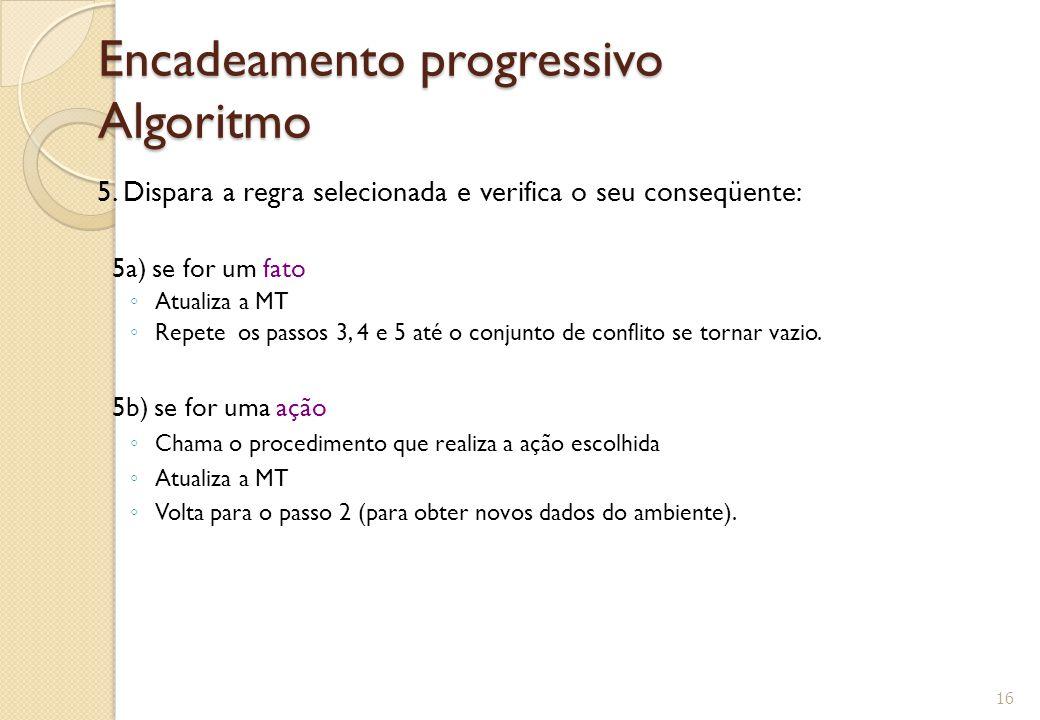 Encadeamento progressivo Algoritmo 5.