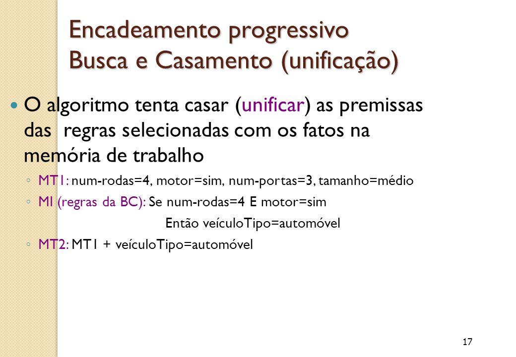 17 Encadeamento progressivo Busca e Casamento (unificação) O algoritmo tenta casar (unificar) as premissas das regras selecionadas com os fatos na memória de trabalho ◦ MT1: num-rodas=4, motor=sim, num-portas=3, tamanho=médio ◦ MI (regras da BC): Se num-rodas=4 E motor=sim Então veículoTipo=automóvel ◦ MT2: MT1 + veículoTipo=automóvel