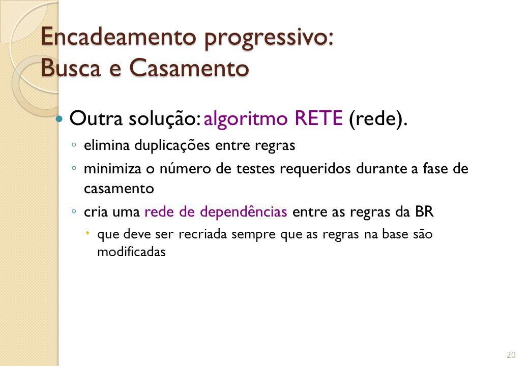 Encadeamento progressivo: Busca e Casamento Outra solução: algoritmo RETE (rede).