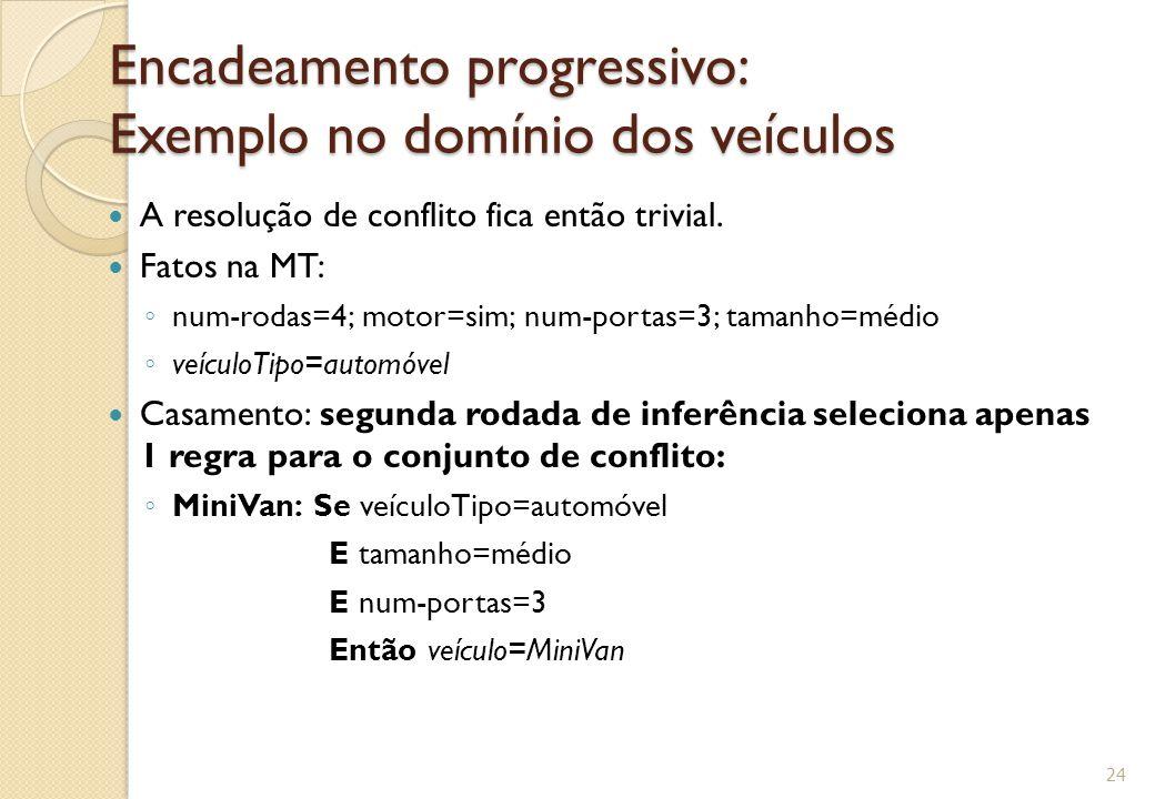 Encadeamento progressivo: Exemplo no domínio dos veículos A resolução de conflito fica então trivial.