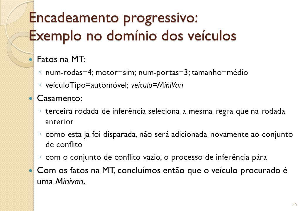 Encadeamento progressivo: Exemplo no domínio dos veículos Fatos na MT: ◦ num-rodas=4; motor=sim; num-portas=3; tamanho=médio ◦ veículoTipo=automóvel; veículo=MiniVan Casamento: ◦ terceira rodada de inferência seleciona a mesma regra que na rodada anterior ◦ como esta já foi disparada, não será adicionada novamente ao conjunto de conflito ◦ com o conjunto de conflito vazio, o processo de inferência pára Com os fatos na MT, concluímos então que o veículo procurado é uma Minivan.