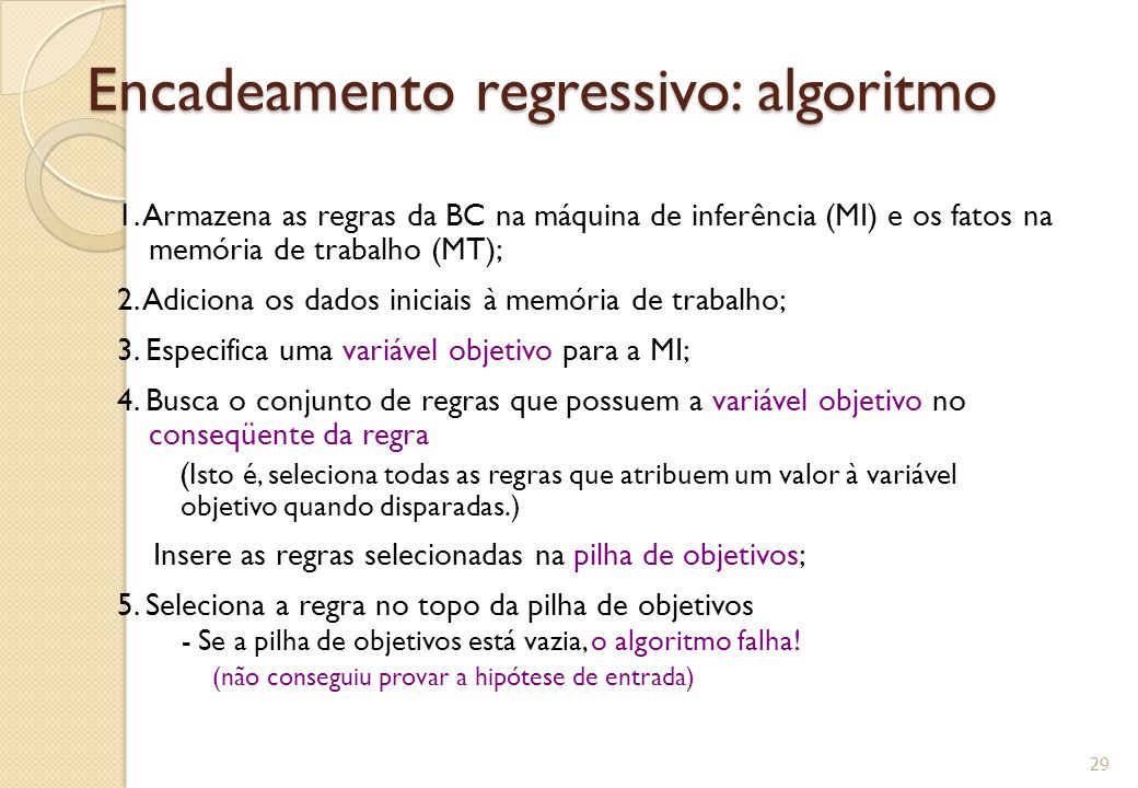 Encadeamento regressivo: algoritmo 1.