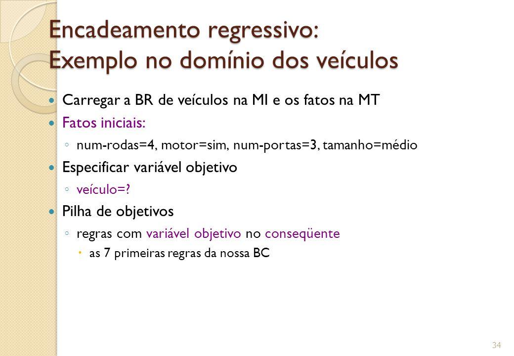 Encadeamento regressivo: Exemplo no domínio dos veículos Carregar a BR de veículos na MI e os fatos na MT Fatos iniciais: ◦ num-rodas=4, motor=sim, num-portas=3, tamanho=médio Especificar variável objetivo ◦ veículo=.