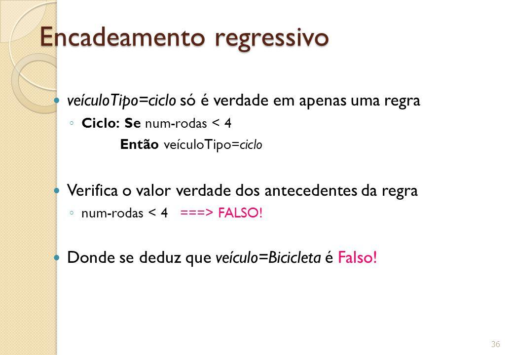 Encadeamento regressivo veículoTipo=ciclo só é verdade em apenas uma regra ◦ Ciclo: Se num-rodas < 4 Então veículoTipo=ciclo Verifica o valor verdade dos antecedentes da regra ◦ num-rodas FALSO.