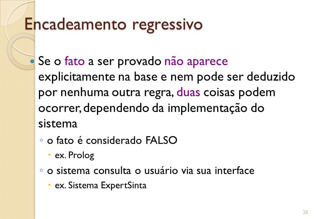 Encadeamento regressivo Se o fato a ser provado não aparece explicitamente na base e nem pode ser deduzido por nenhuma outra regra, duas coisas podem ocorrer, dependendo da implementação do sistema ◦ o fato é considerado FALSO  ex.