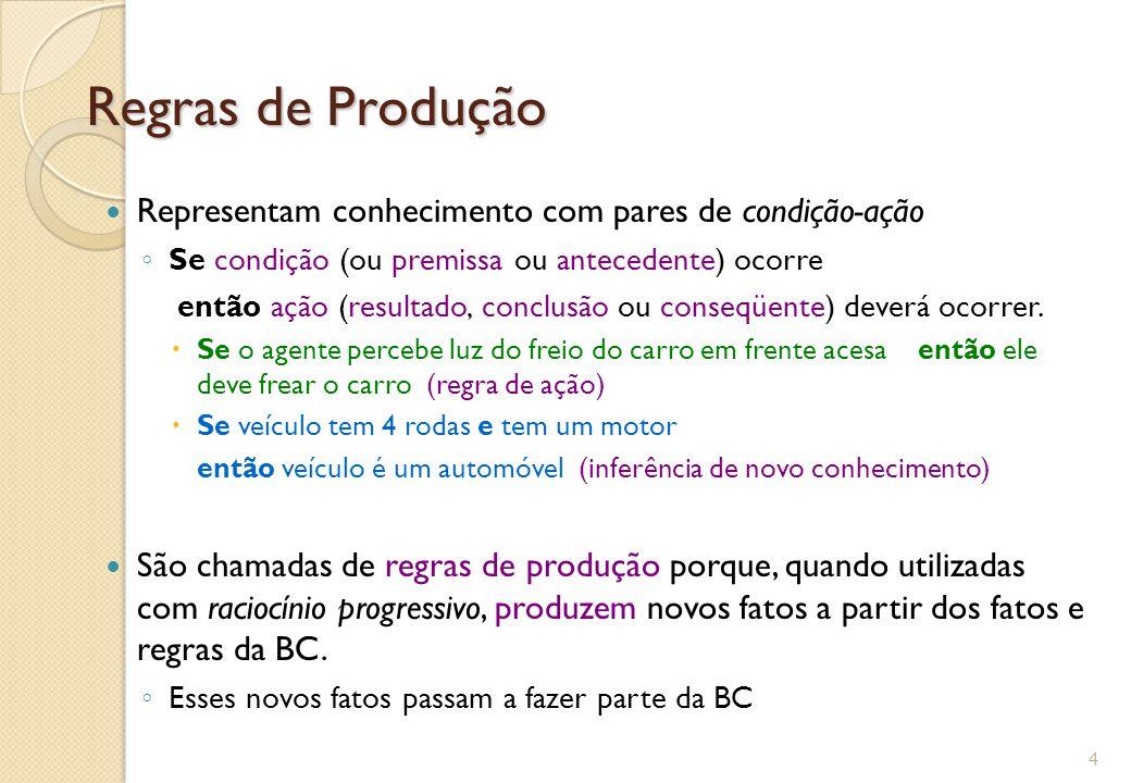 Regras de Produção Representam conhecimento com pares de condição-ação ◦ Se condição (ou premissa ou antecedente) ocorre então ação (resultado, conclusão ou conseqüente) deverá ocorrer.