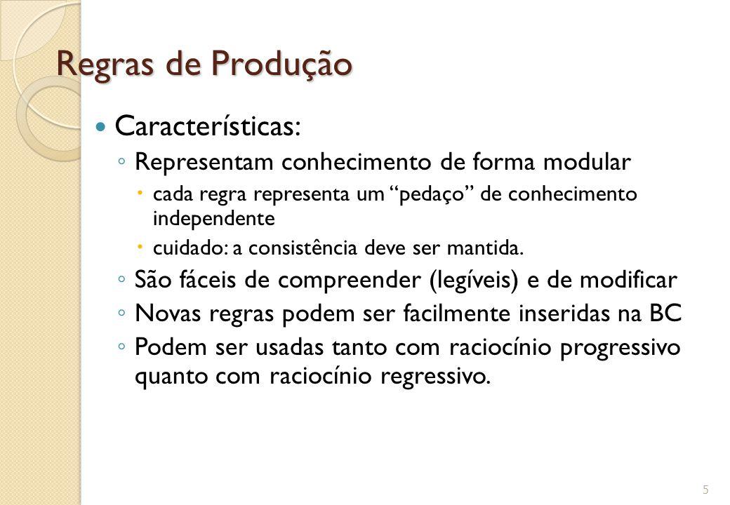Regras de Produção Características: ◦ Representam conhecimento de forma modular  cada regra representa um pedaço de conhecimento independente  cuidado: a consistência deve ser mantida.